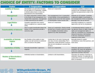 Anibal-Affiliates_Realty_NetWorth-Entity-selection-infographic